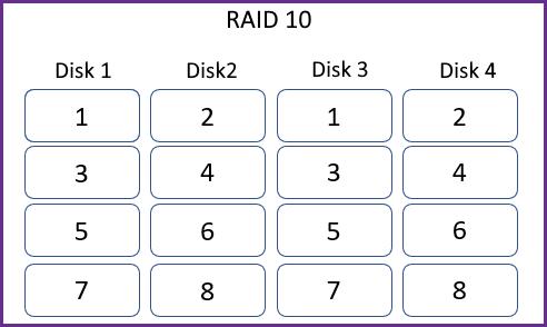 RADI10