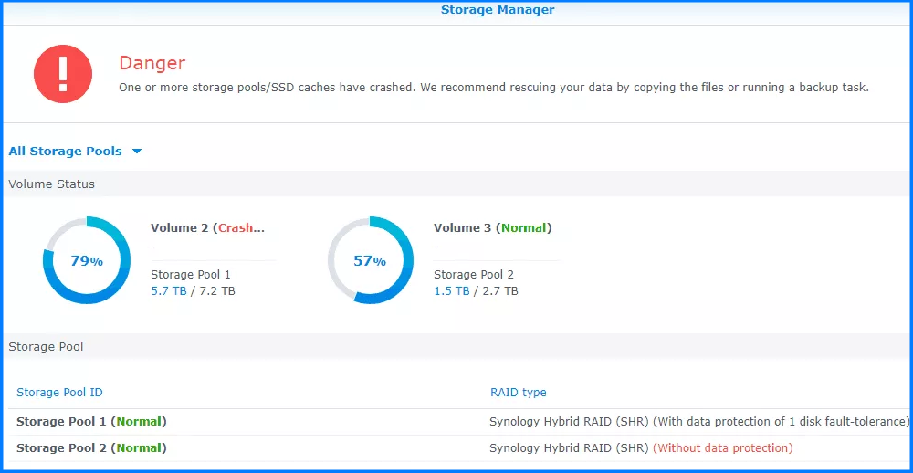 Synology pool is degraded